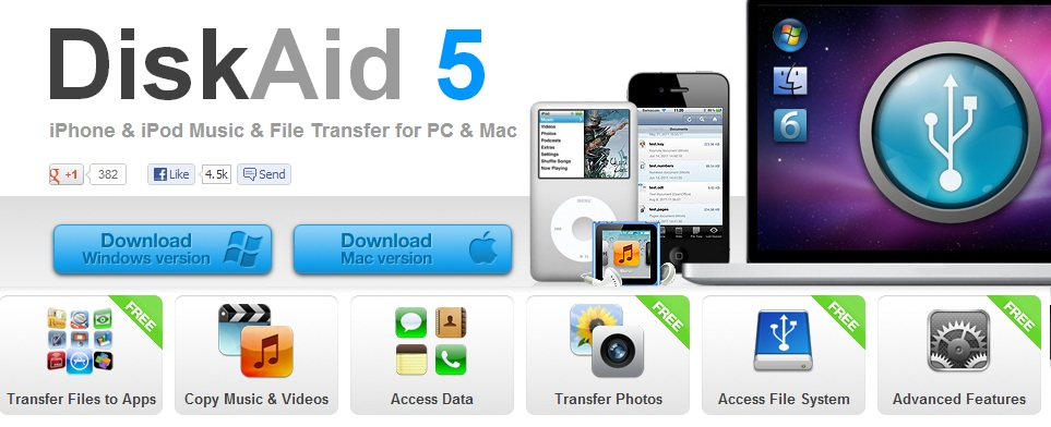 Backup restore iPhone iPad contacts voicemail call records SMS music videos using DiscAid