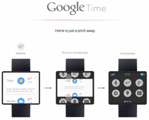 Google Smartwatch - Best Smartwatches available Android iOS