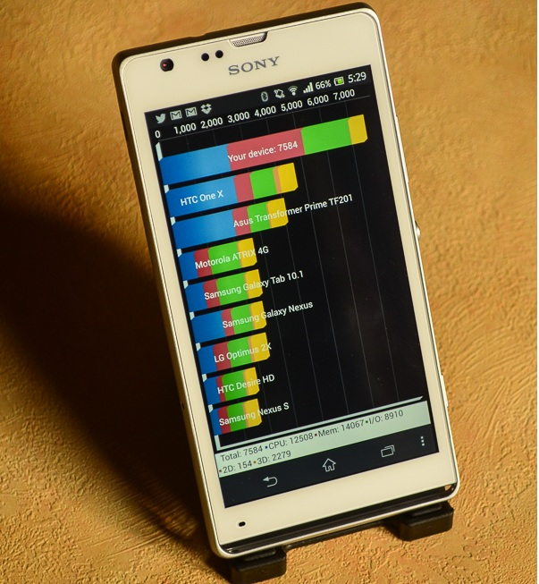 Sony Xperia SP Benchmark and Performance test scores